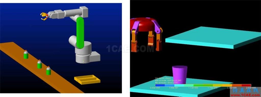 行业应用 | 机器人及数控机床研发中的仿真技术应用ansys分析图片10