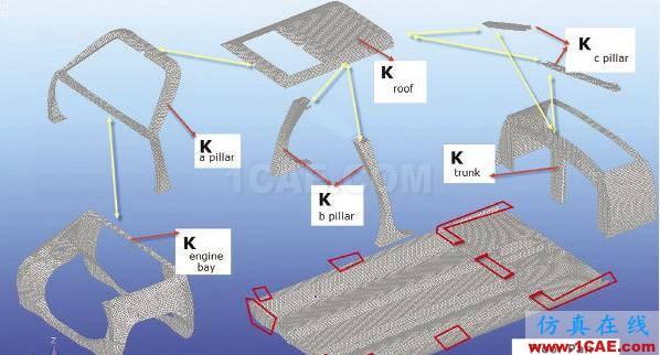 子模型(submodel)和子结构(substructural)分析(附视频)cfd分析案例图片14