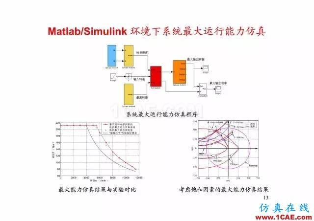 【PPT分享】新能源汽车永磁电机是怎样设计的?Maxwell培训教程图片12