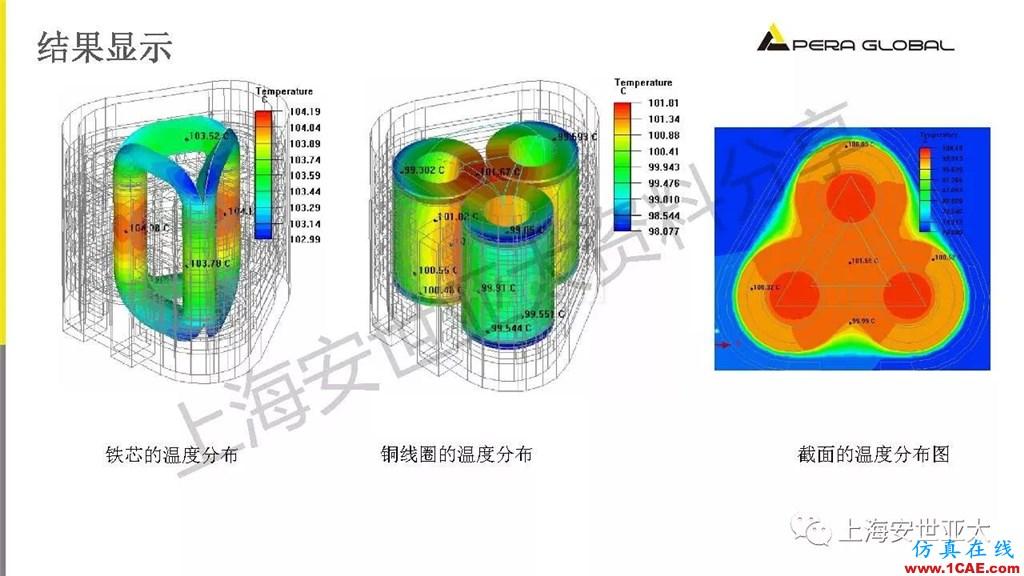 技术分享 | 电子系统散热设计分析与优化icepak分析图片30