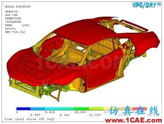 汽车车身烘干/涂装工艺流程分析ansys培训的效果图片2