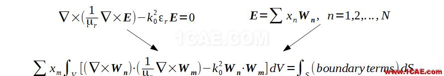 【原创教程】HFSS频域电磁仿真快速入门(附307M学习资料)HFSS分析图片4