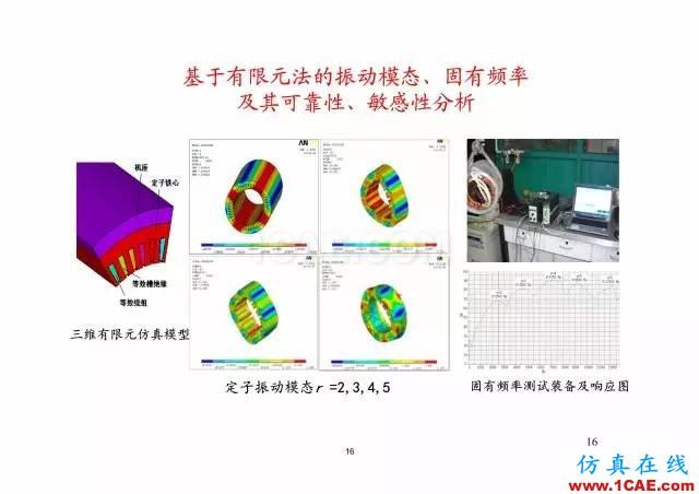 【PPT分享】新能源汽车永磁电机是怎样设计的?Maxwell培训教程图片15