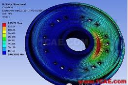 基于UIC标准铁路车轮疲劳分析ansys图片59