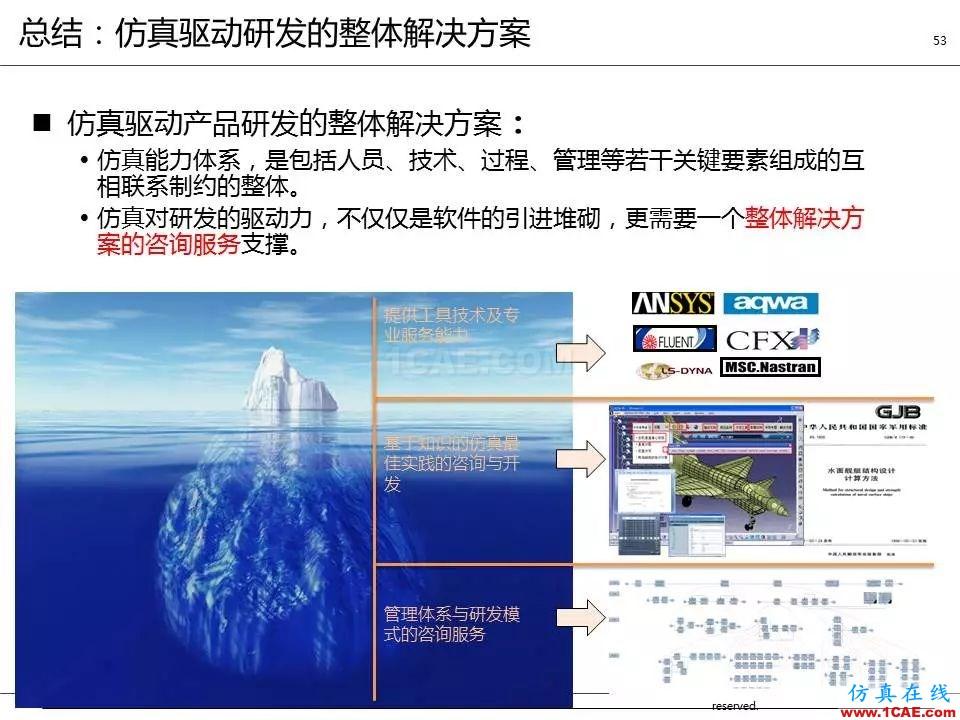 方案   电子设备仿真设计整体解决方案HFSS结果图片52