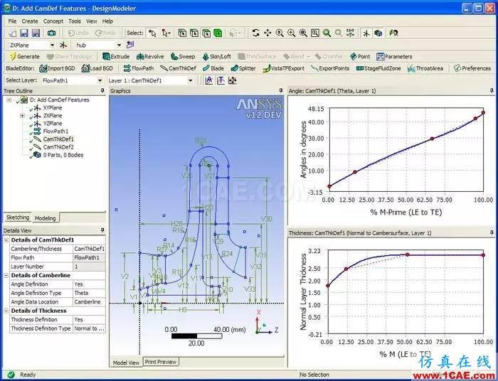 应用丨旋转机械仿真应用概述fluent分析案例图片1