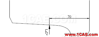 基于UIC标准铁路车轮疲劳分析ansys图片3