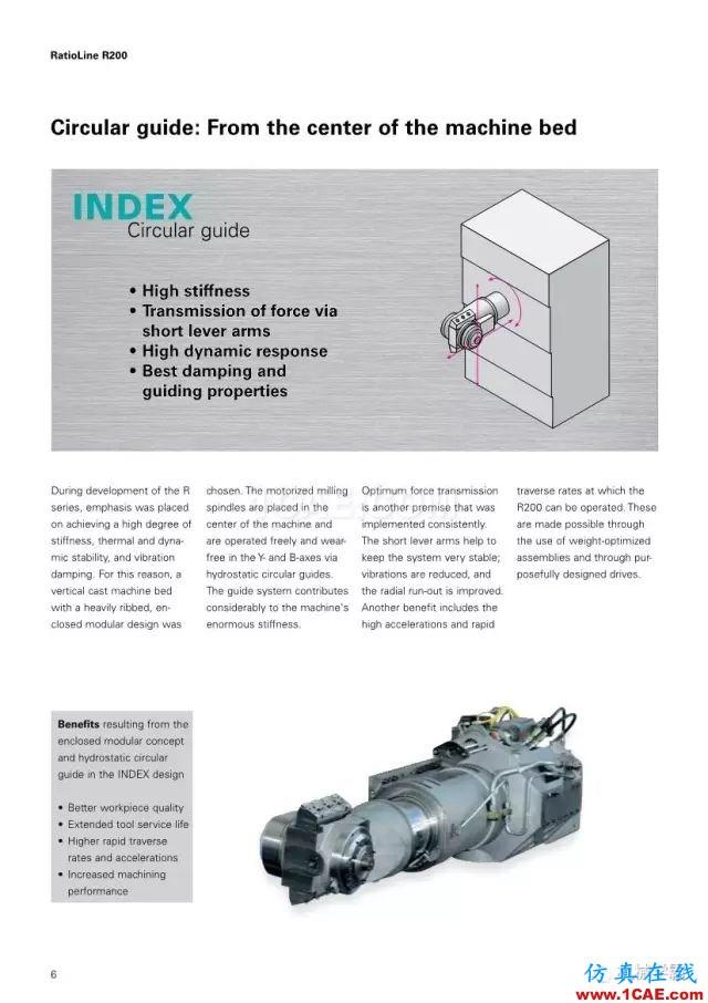 【收藏】德国INDEX R200 加工中心,酷的要死的节奏!【转发】机械设计案例图片7