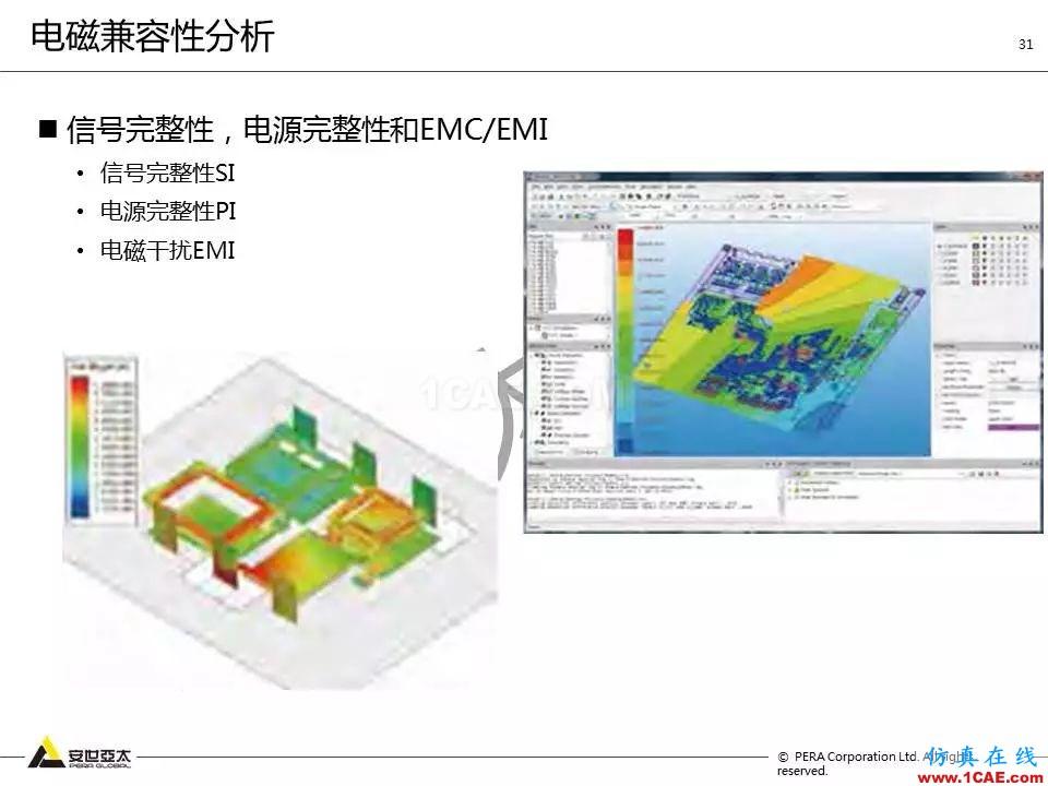 方案   电子设备仿真设计整体解决方案HFSS图片30