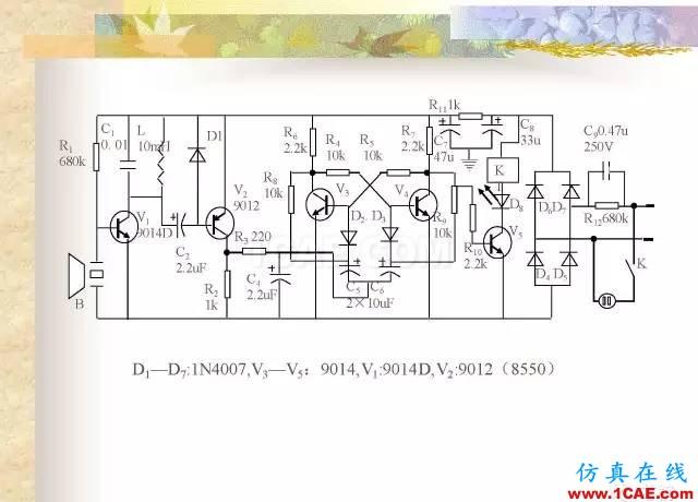 最全面的电子元器件基础知识(324页)HFSS分析案例图片287