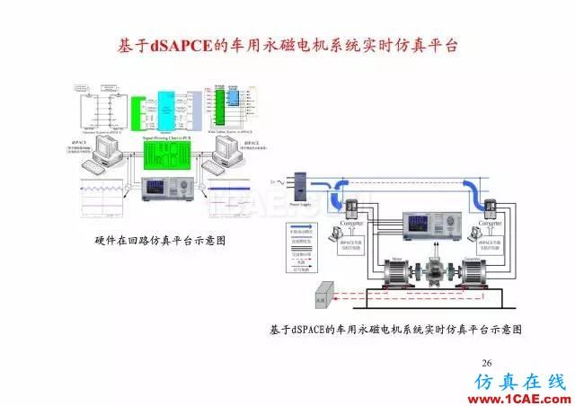 【PPT分享】新能源汽车永磁电机是怎样设计的?Maxwell技术图片25