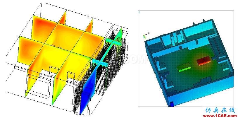 CAE仿真技术在电子电器行业的应用HFSS培训课程图片2