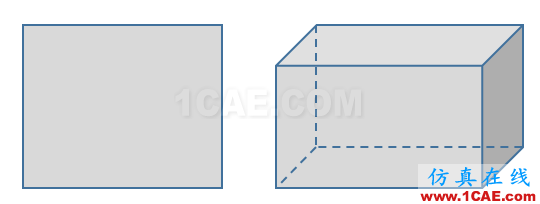 ICEM CFD中的关联icem培训教程图片1