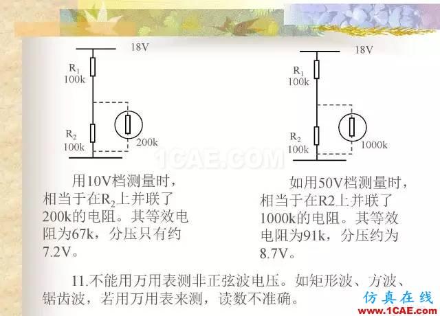 最全面的电子元器件基础知识(324页)HFSS仿真分析图片218
