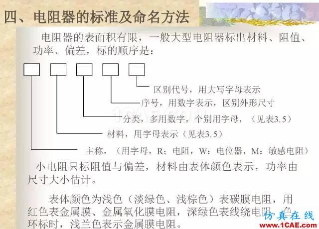 最全面的电子元器件基础知识(324页)HFSS分析案例图片44