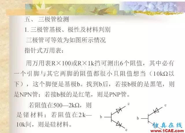 最全面的电子元器件基础知识(324页)HFSS培训课程图片272