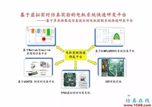 【PPT分享】新能源汽车永磁电机是怎样设计的?Maxwell学习资料图片18