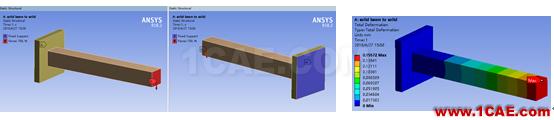 Workbench中beam-solid连接方式暨合理设置探讨ansys仿真分析图片1