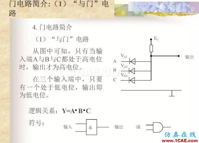 最全面的电子元器件基础知识(324页)HFSS结果图片305