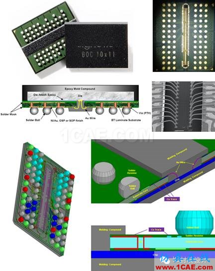 IBIS Package Model建模ansys hfss图片5