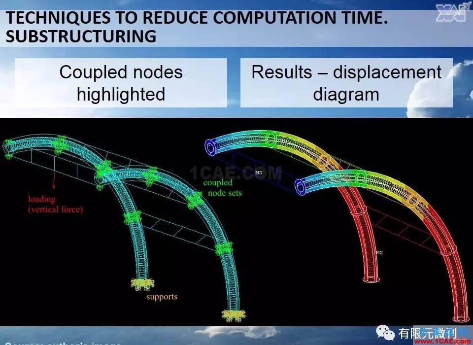 航空结构分析(结构力学)系列---7(有限元分析)ansys结果图片72