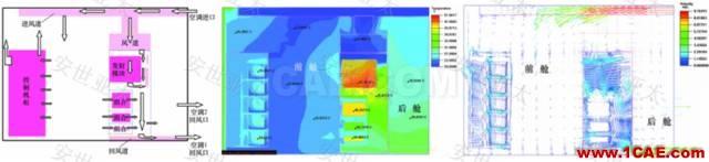 技术分享 | 雷达产品设计中的仿真技术应用HFSS分析案例图片10