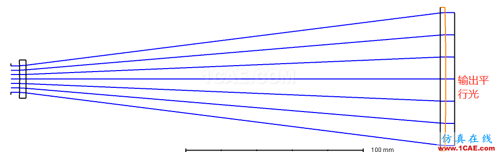 zemax中Afocal Image Space选项的作用zemax光学仿真分析图片3