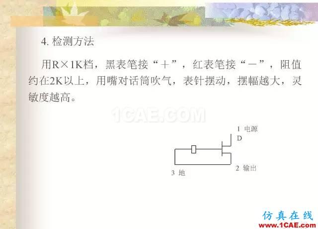 最全面的电子元器件基础知识(324页)HFSS结果图片320