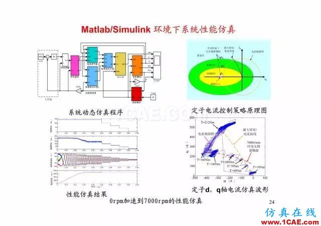【PPT分享】新能源汽车永磁电机是怎样设计的?Maxwell技术图片23