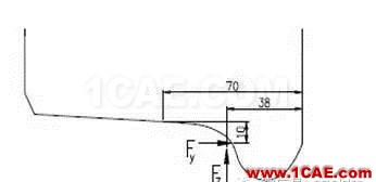 基于UIC标准铁路车轮疲劳分析ansys培训课程图片4