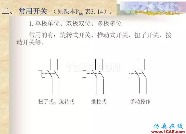 最全面的电子元器件基础知识(324页)ansys hfss图片157