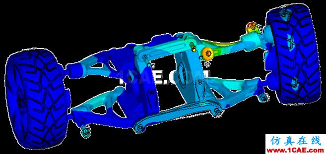 专栏 | 电动汽车设计中的CAE仿真技术应用ansys培训的效果图片53