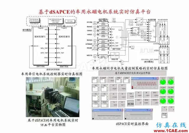 【PPT分享】新能源汽车永磁电机是怎样设计的?Maxwell技术图片26