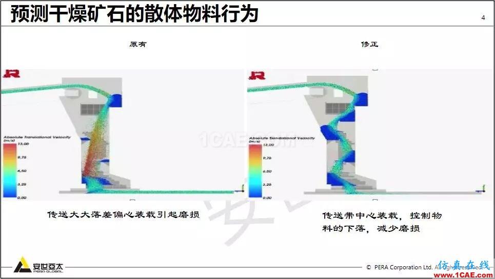 教程 | Rocky DEM与ANSYS Fluent耦合计算案例演示ansys hfss图片4