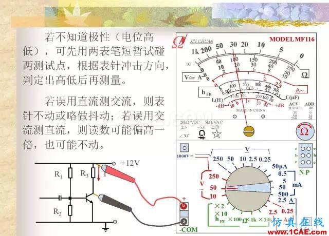 最全面的电子元器件基础知识(324页)HFSS分析图片214