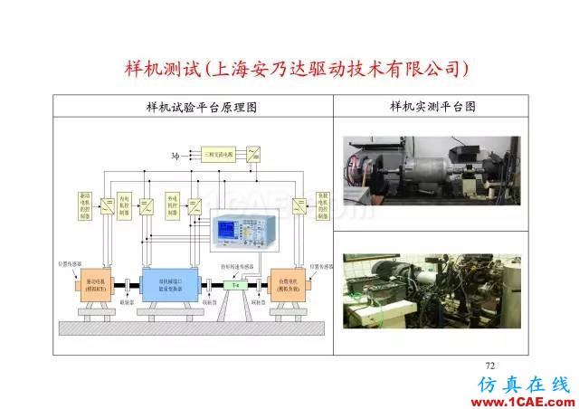 【PPT分享】新能源汽车永磁电机是怎样设计的?Maxwell学习资料图片71