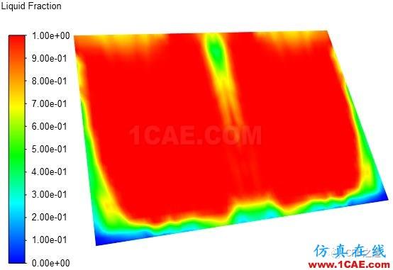 【Fluent实例】汽车风挡除霜【转发】fluent流体分析图片34