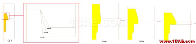技术分享 | DEFORM软件DOE/OPT技术在螺栓成形工艺中的应用Deform学习资料图片3