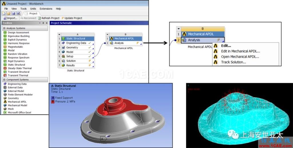 技术分享 | APDL在ANSYS WORKBENCH MECHANICAL中的应用概述ansys培训的效果图片1