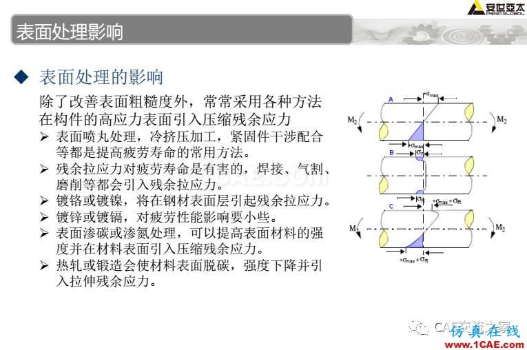 ansys疲劳分析基础理论ansys培训的效果图片26