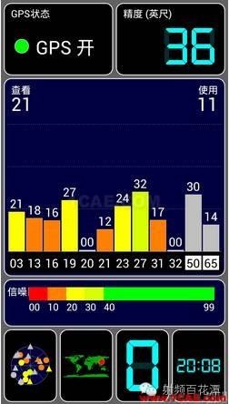 GPS接收机的灵敏度分析HFSS结果图片1