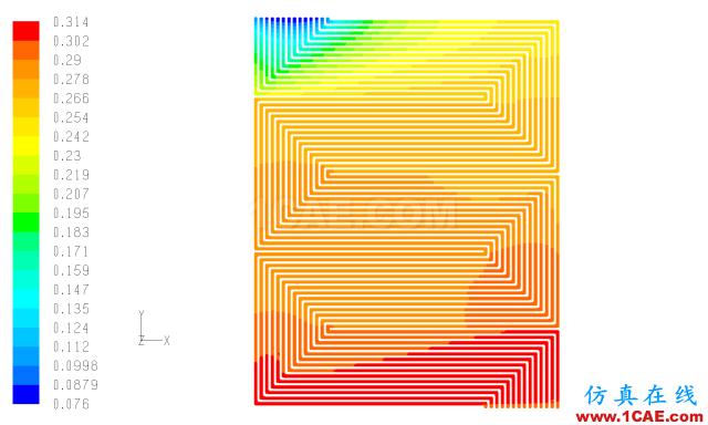 电动汽车设计中的CAE仿真技术应用ansys分析案例图片11