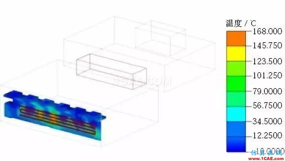 新能源汽车电池包液冷热流如何计算?ansys分析图片15