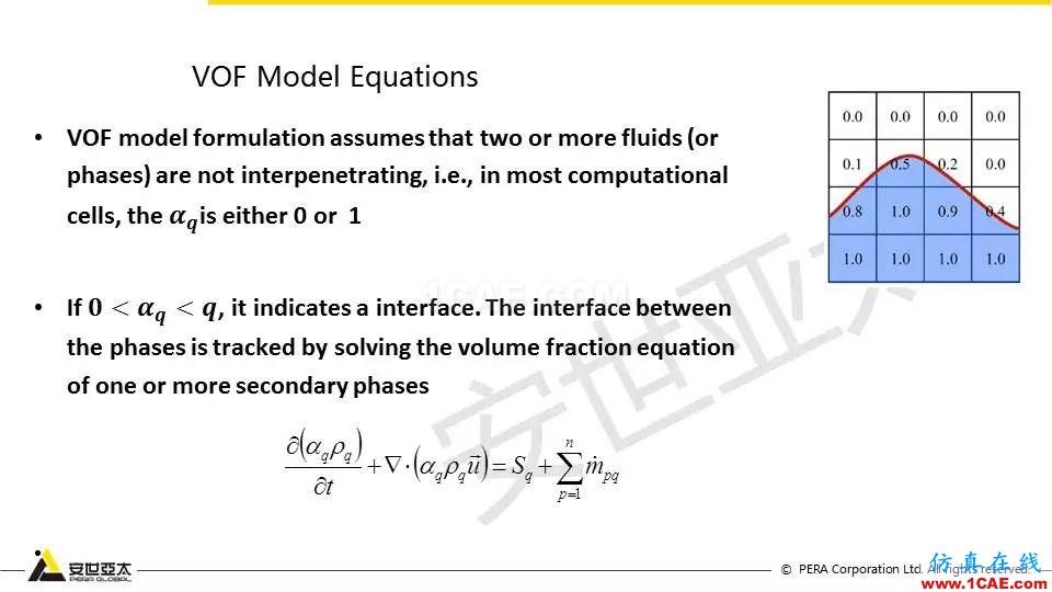 FLUENT对液面晃动的仿真分析fluent培训的效果图片6