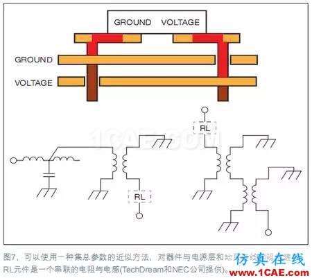 电源完整性(PI)仿真让电路板更完美+应用技术图片8