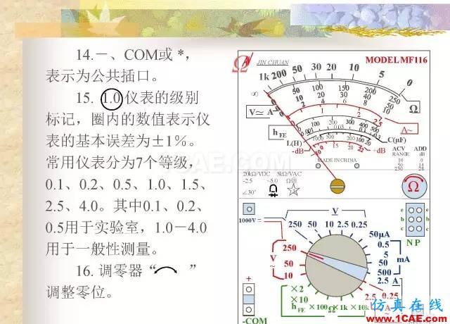 最全面的电子元器件基础知识(324页)HFSS结果图片208
