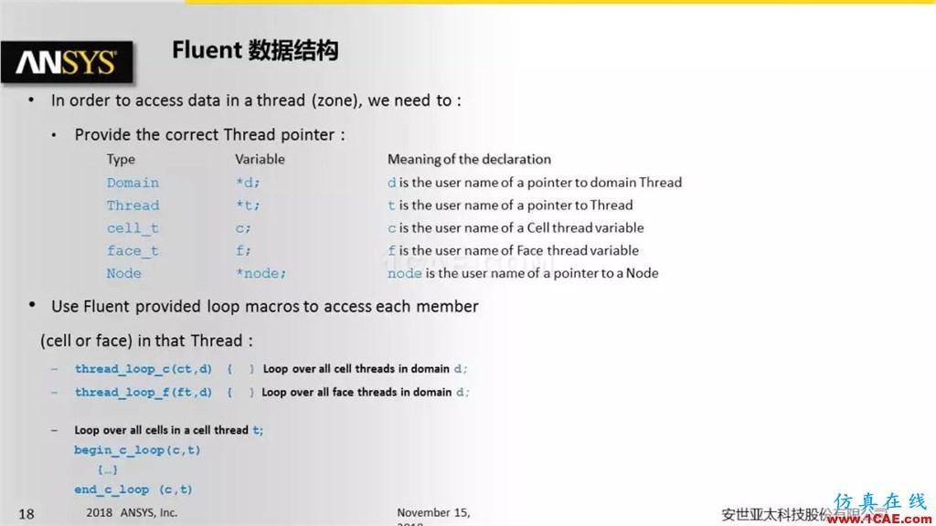 ANSYS Fluent UDF 功能概述fluent仿真分析图片18