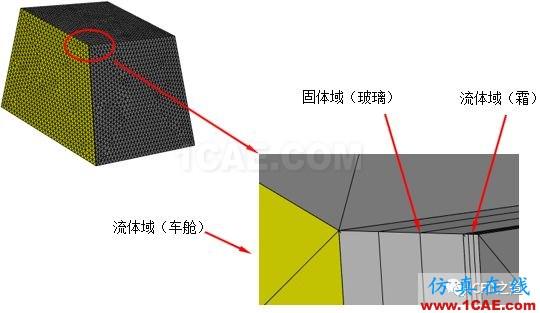 【Fluent实例】汽车风挡除霜【转发】fluent培训课程图片1