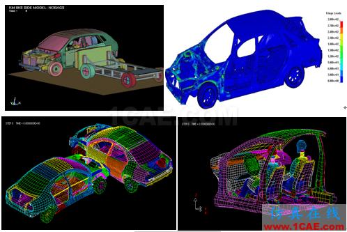 电动汽车设计中的CAE仿真技术应用ansys结果图片54