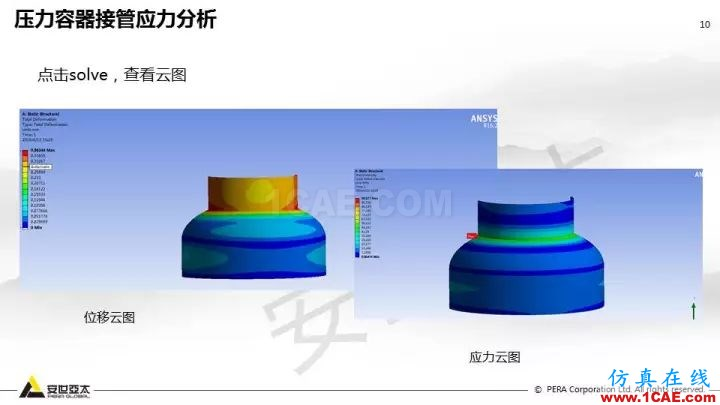 案例分享 | ANSYS Workbench 在压力容器分析中的应用ansys结果图片10